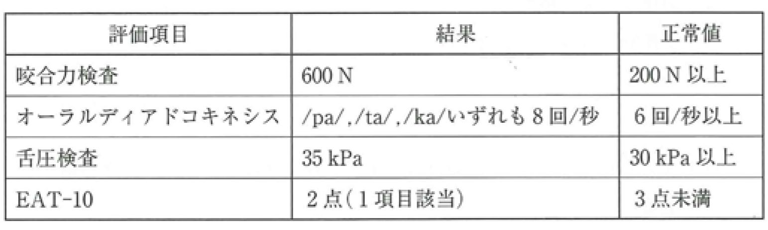 A-46図2
